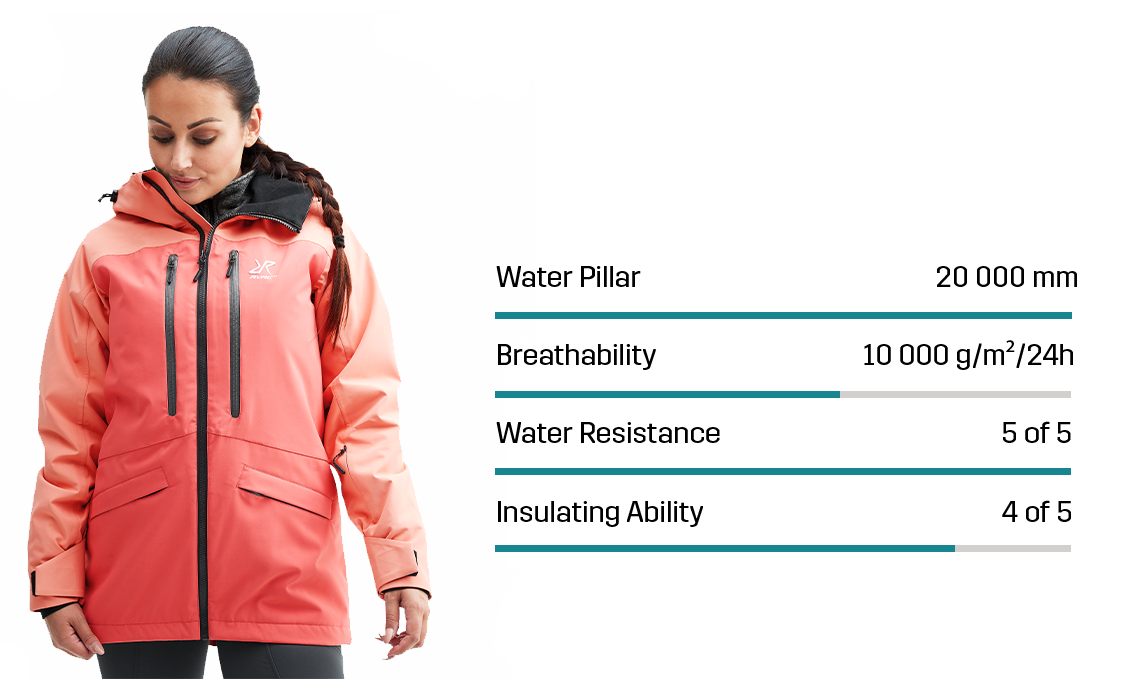 2_flow-jacket_UK.png